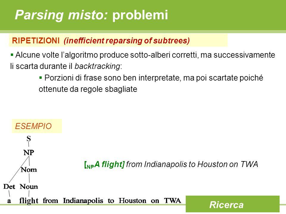 Parsing misto: problemi