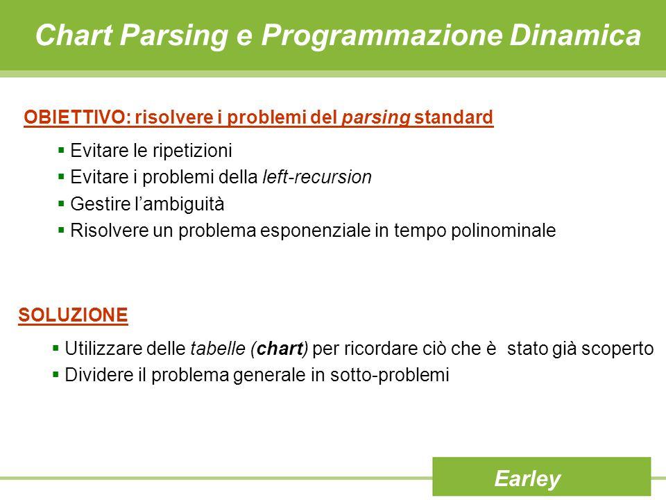 Chart Parsing e Programmazione Dinamica