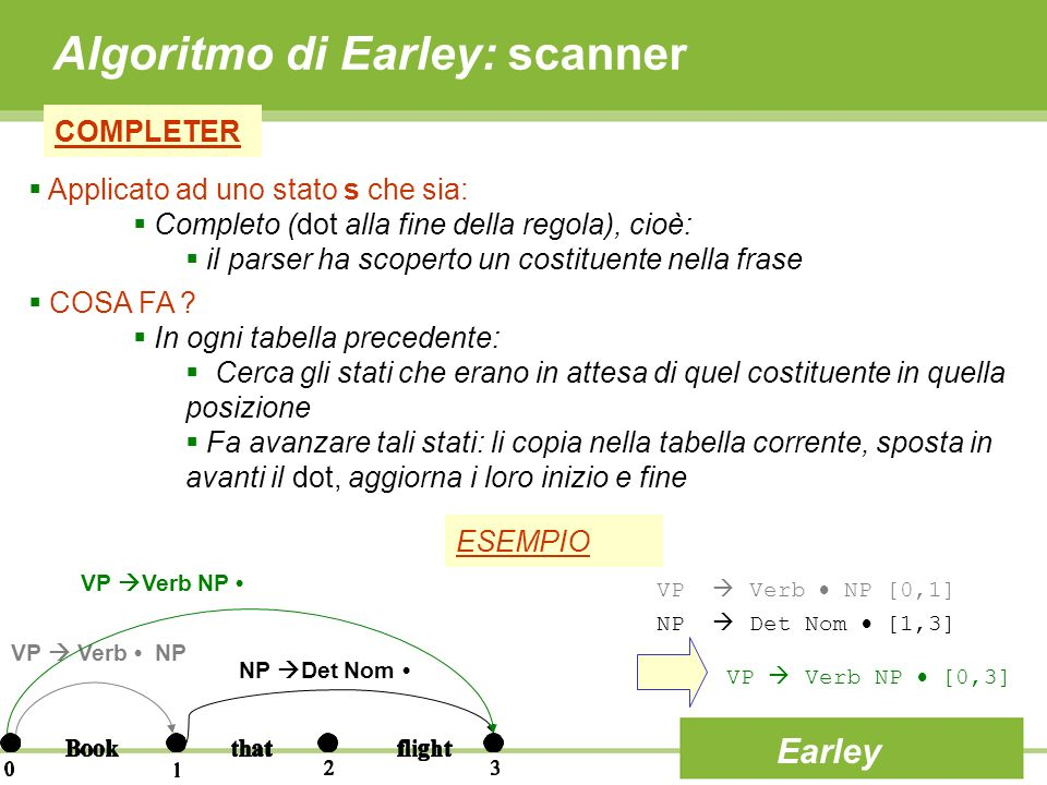 Algoritmo di Earley: scanner