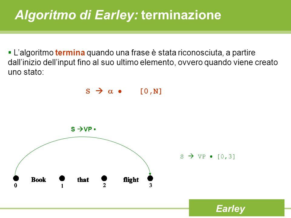 Algoritmo di Earley: terminazione