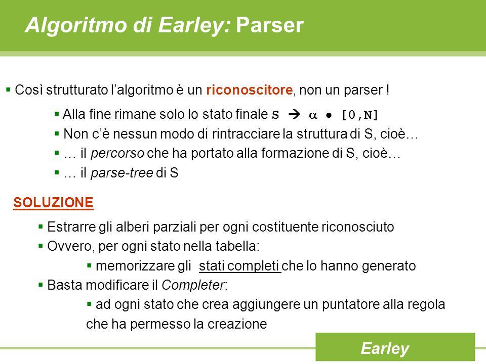 Algoritmo di Earley: Parser