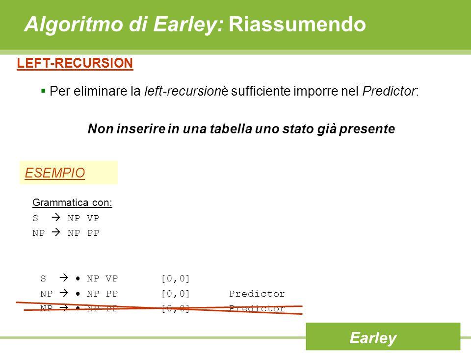 Algoritmo di Earley: Riassumendo