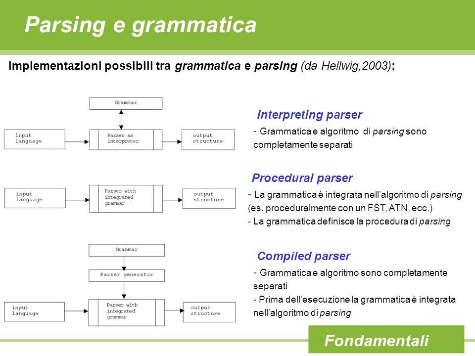 Parsing e grammatica Fondamentali