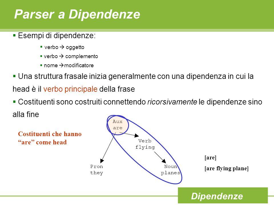 Parser a Dipendenze Dipendenze Esempi di dipendenze: