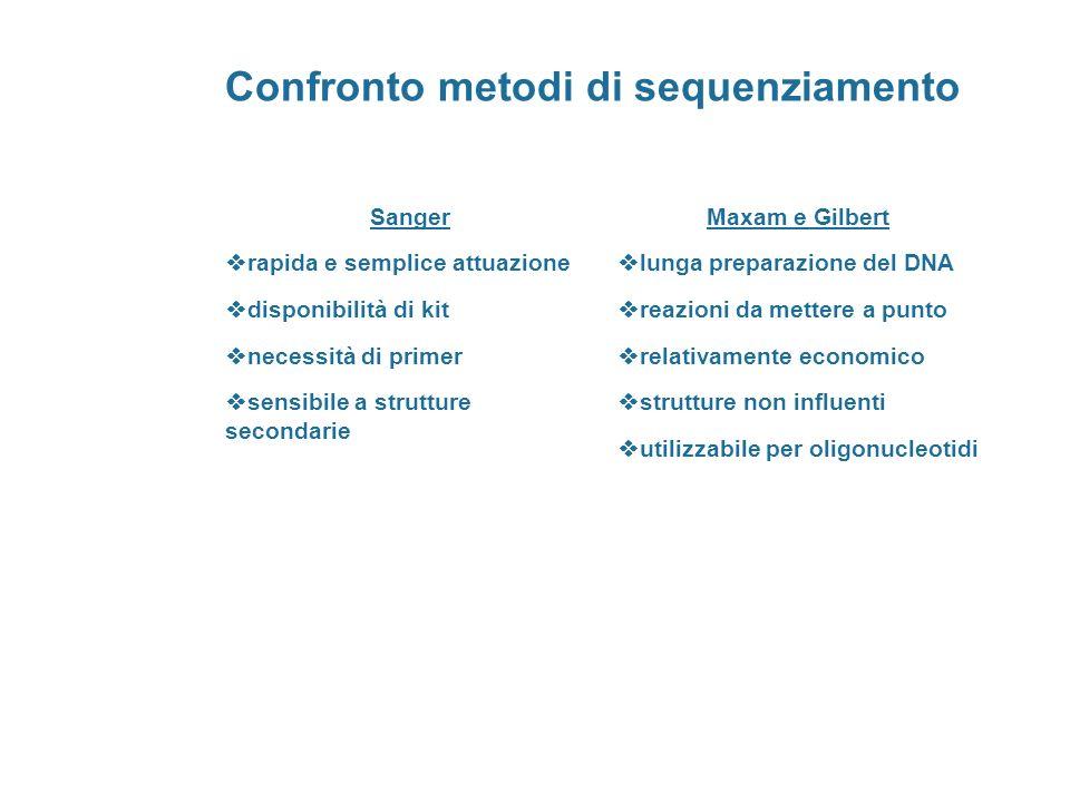 Confronto metodi di sequenziamento
