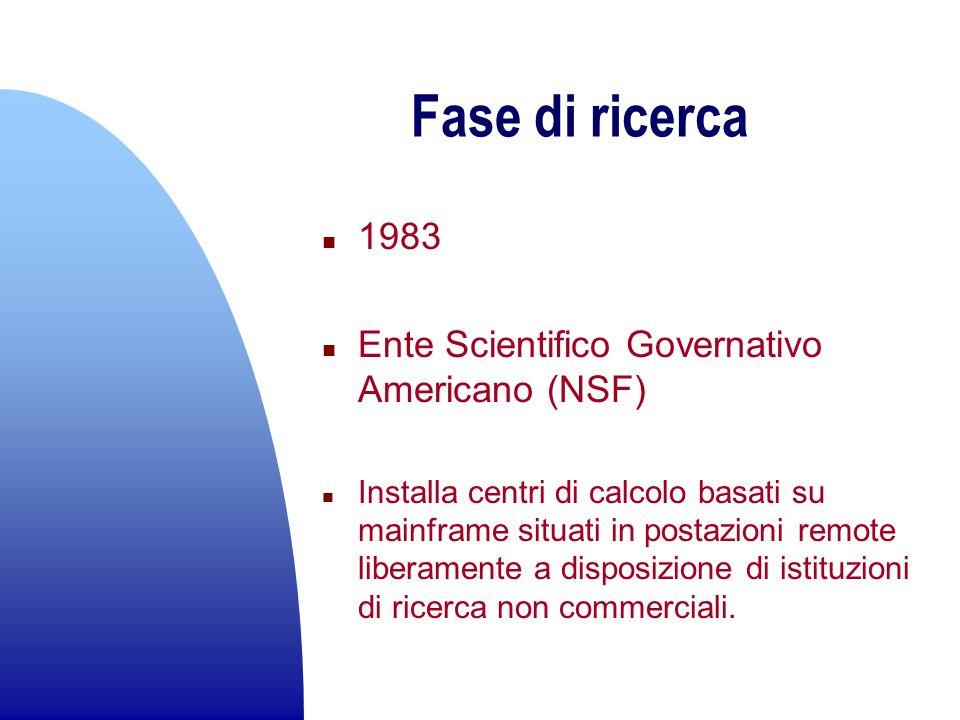 Fase di ricerca 1983 Ente Scientifico Governativo Americano (NSF)