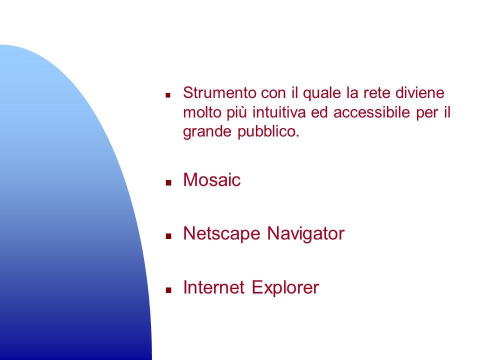 Mosaic Netscape Navigator Internet Explorer