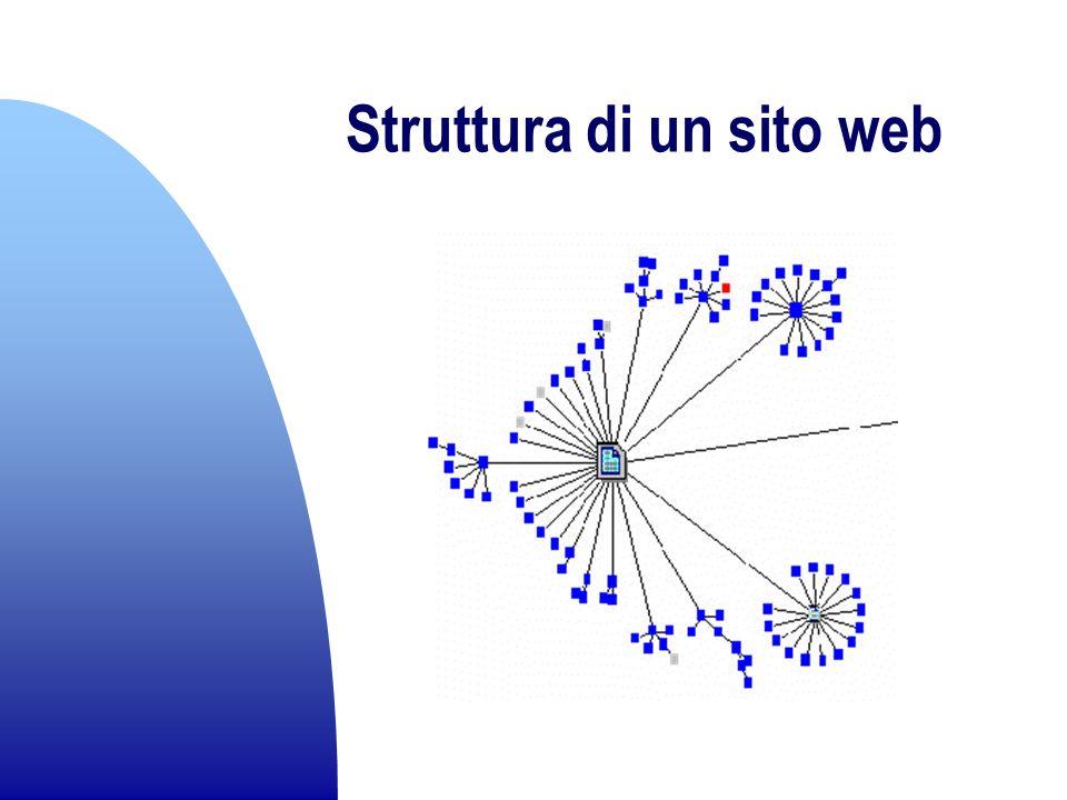 Struttura di un sito web