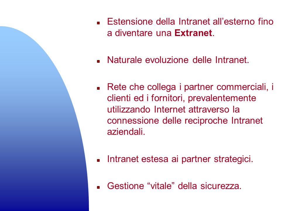 Estensione della Intranet all'esterno fino a diventare una Extranet.