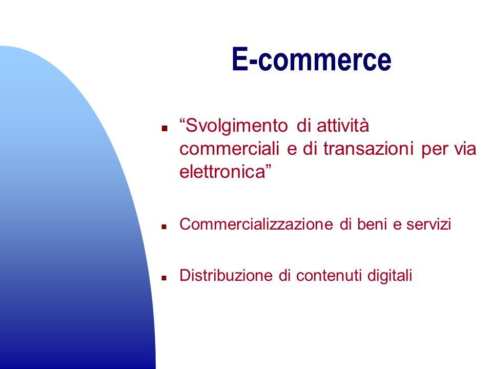 E-commerce Svolgimento di attività commerciali e di transazioni per via elettronica Commercializzazione di beni e servizi.