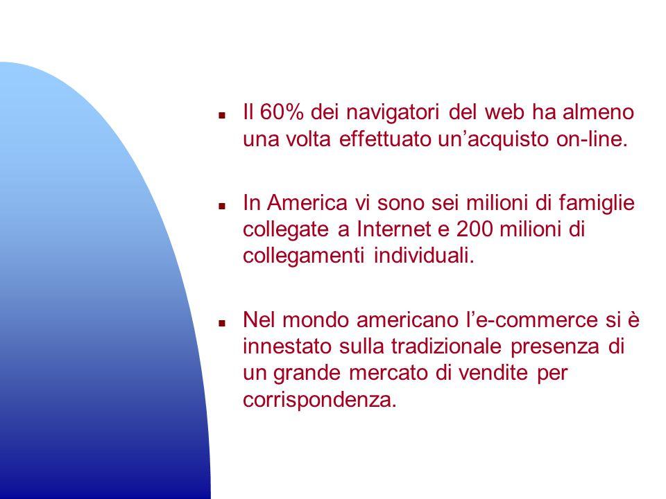 Il 60% dei navigatori del web ha almeno una volta effettuato un'acquisto on-line.