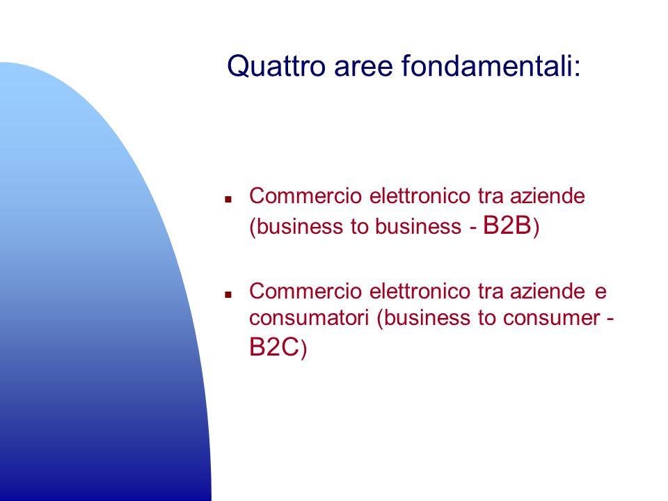 Quattro aree fondamentali:
