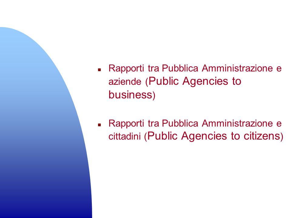 Rapporti tra Pubblica Amministrazione e aziende (Public Agencies to business)