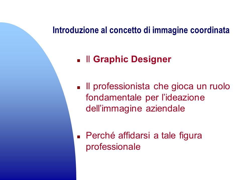Introduzione al concetto di immagine coordinata