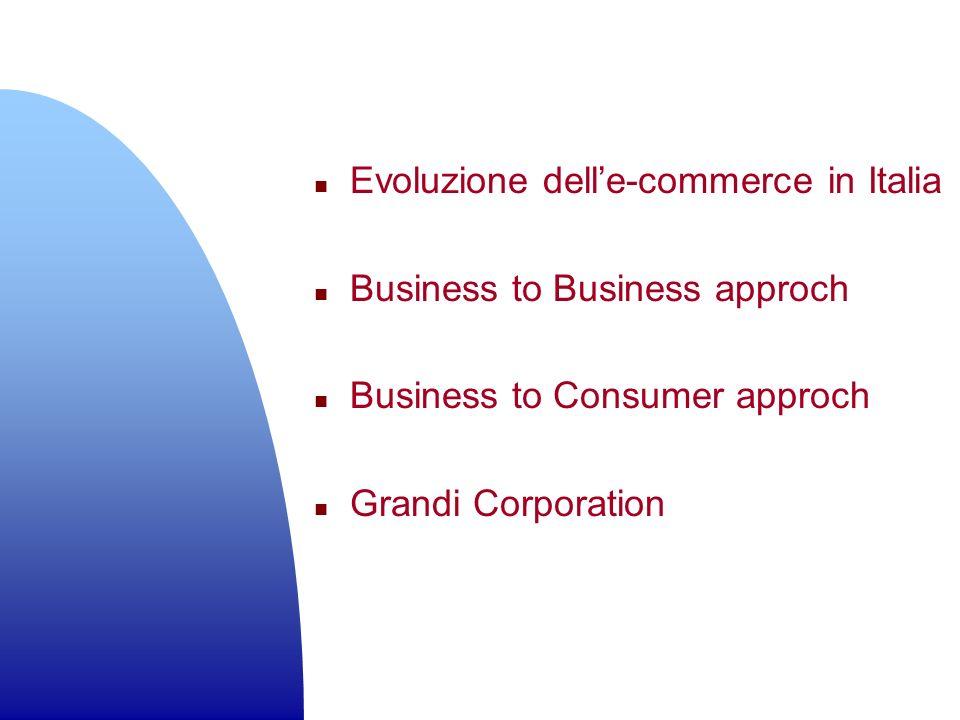 Evoluzione dell'e-commerce in Italia