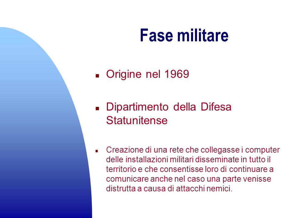 Fase militare Origine nel 1969 Dipartimento della Difesa Statunitense