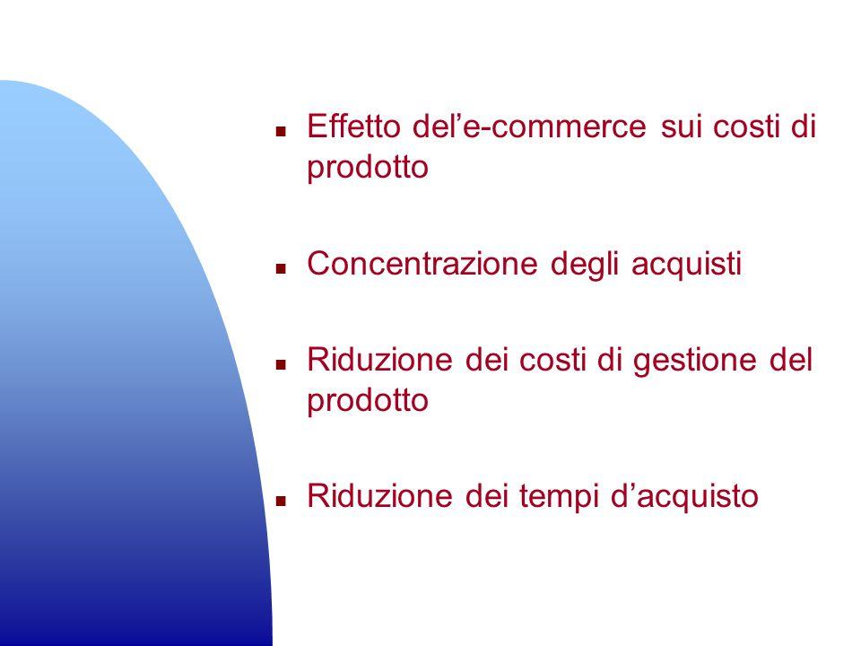 Effetto del'e-commerce sui costi di prodotto