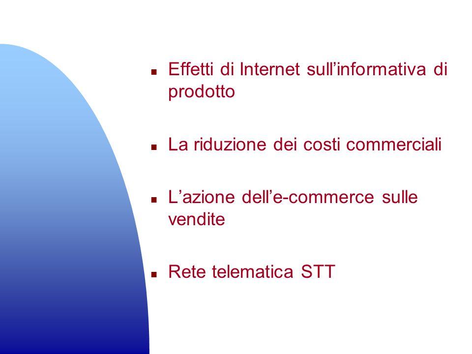 Effetti di Internet sull'informativa di prodotto