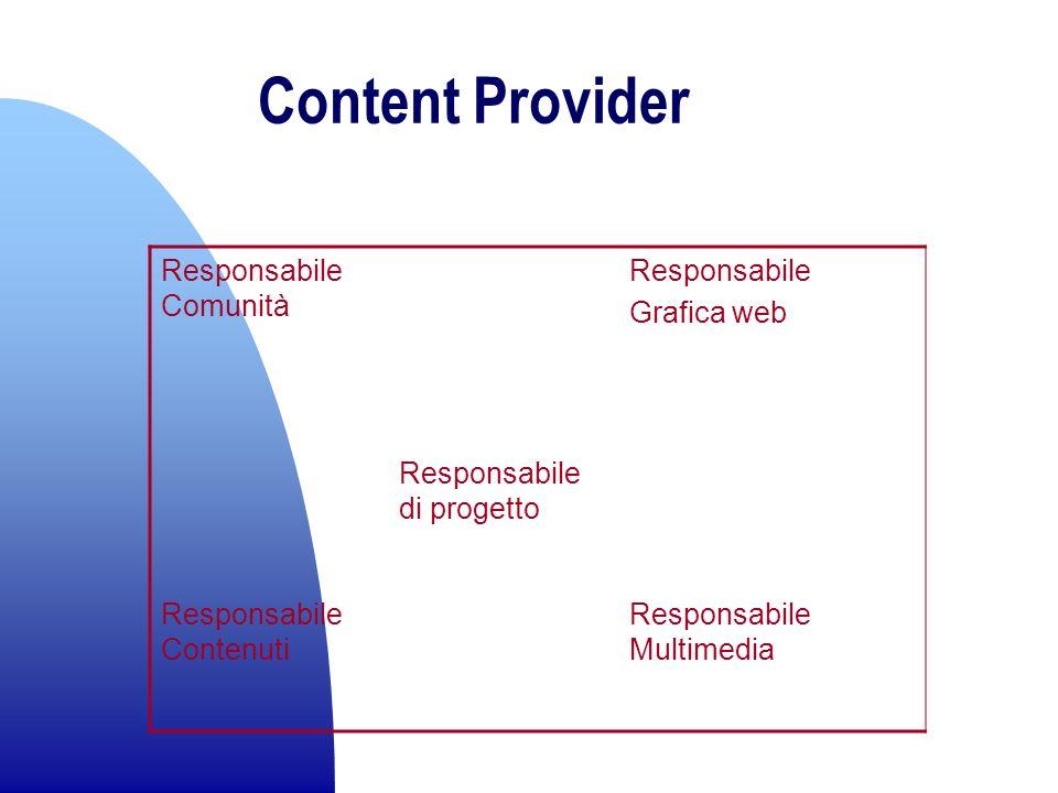 Content Provider Responsabile Comunità Responsabile Grafica web