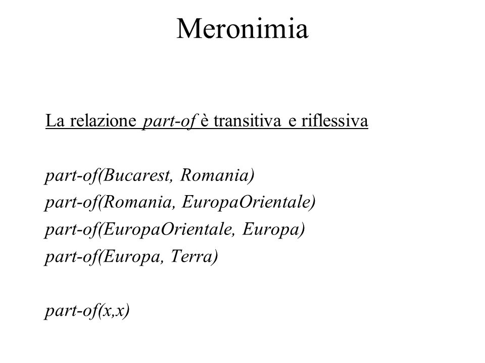 Meronimia La relazione part-of è transitiva e riflessiva