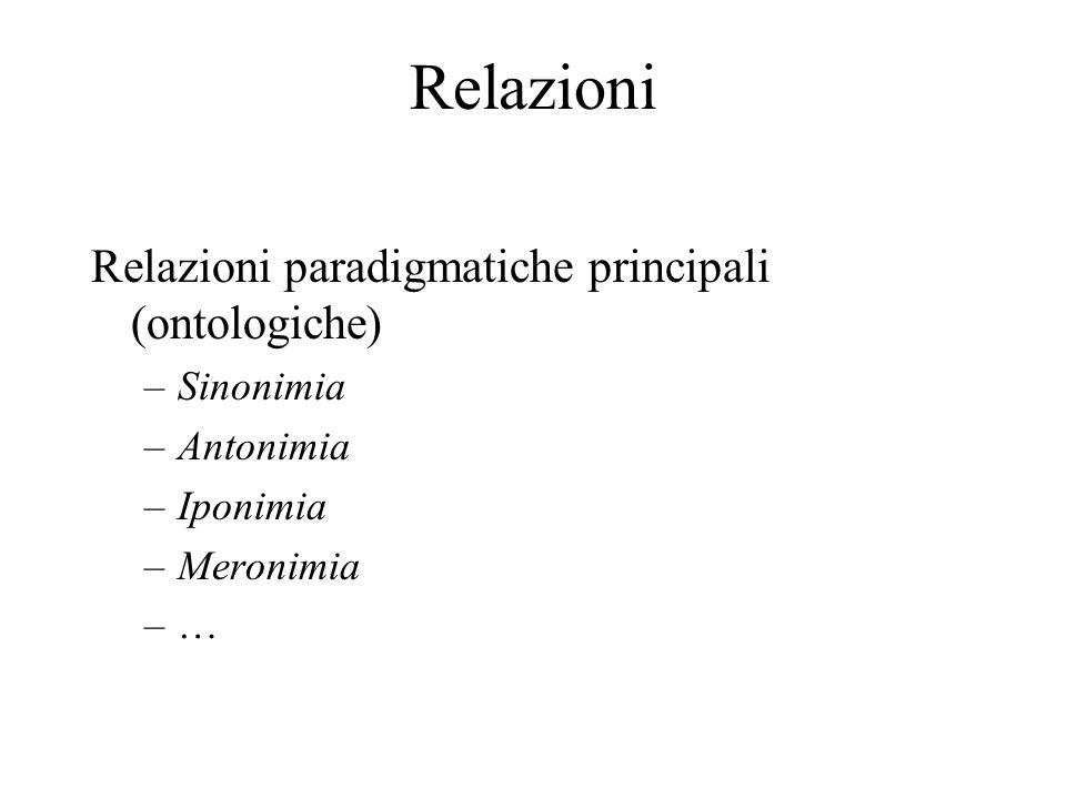 Relazioni Relazioni paradigmatiche principali (ontologiche) Sinonimia