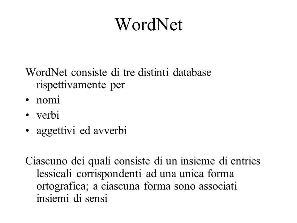 WordNet WordNet consiste di tre distinti database rispettivamente per