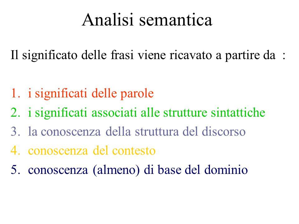 Analisi semantica Il significato delle frasi viene ricavato a partire da : i significati delle parole.