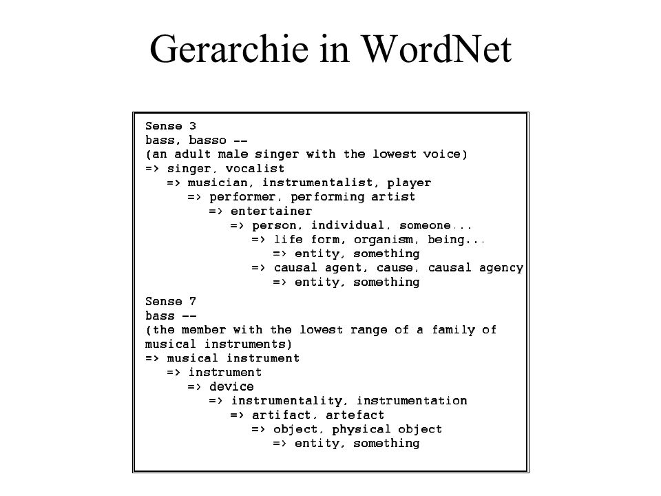 Gerarchie in WordNet