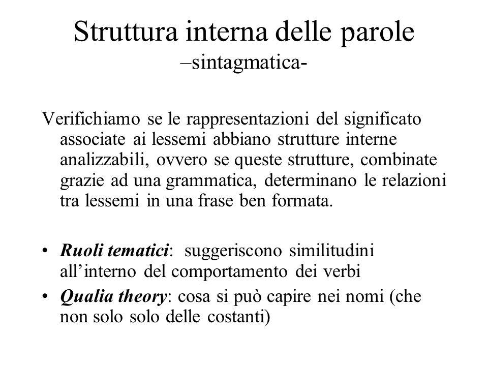 Struttura interna delle parole –sintagmatica-