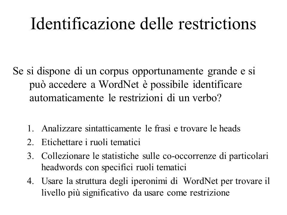 Identificazione delle restrictions
