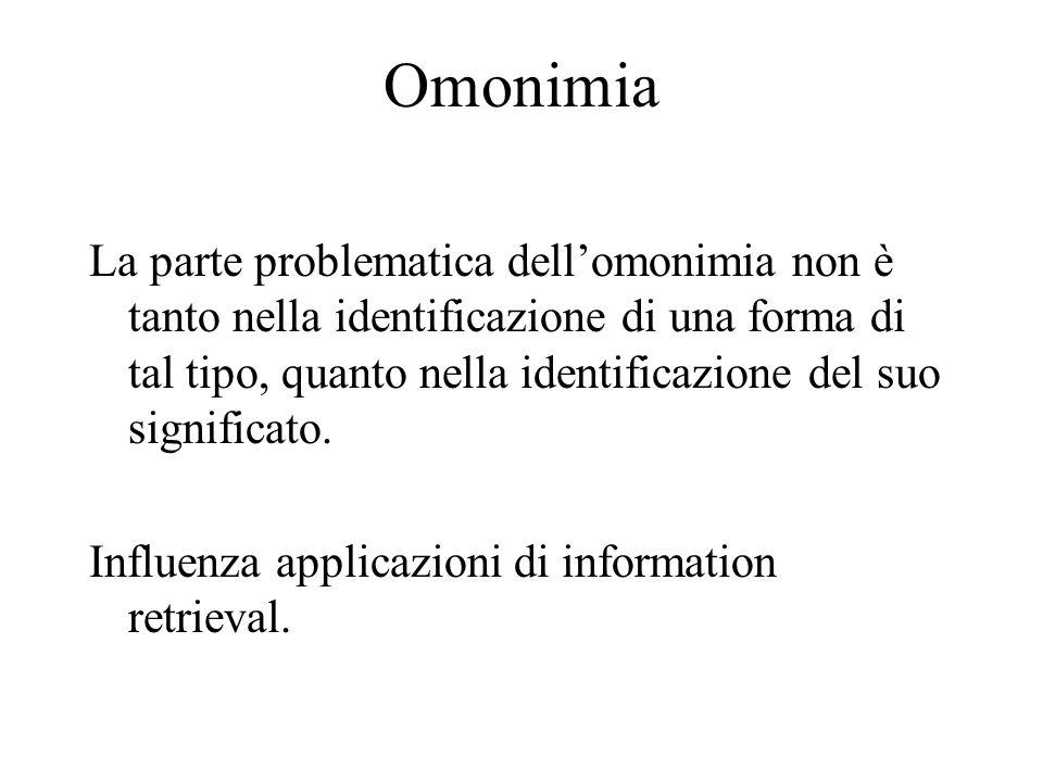 Omonimia