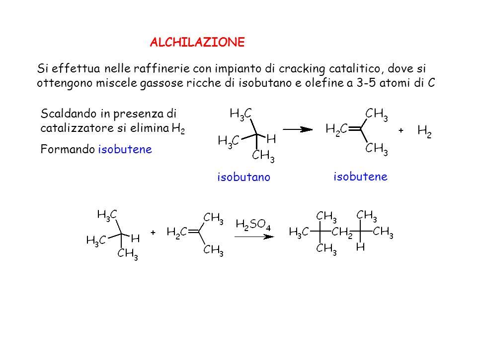 ALCHILAZIONE