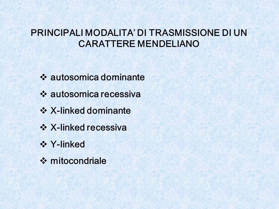 PRINCIPALI MODALITA' DI TRASMISSIONE DI UN CARATTERE MENDELIANO
