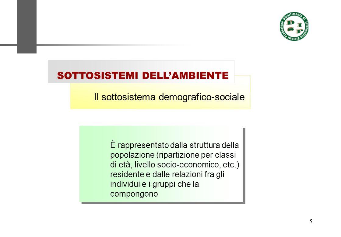 SOTTOSISTEMI DELL'AMBIENTE