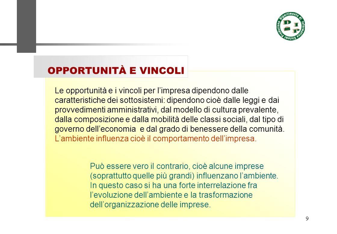 OPPORTUNITÀ E VINCOLI