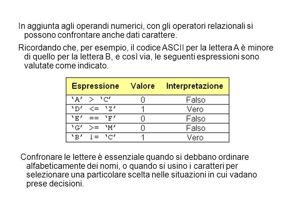 In aggiunta agli operandi numerici, con gli operatori relazionali si possono confrontare anche dati carattere.