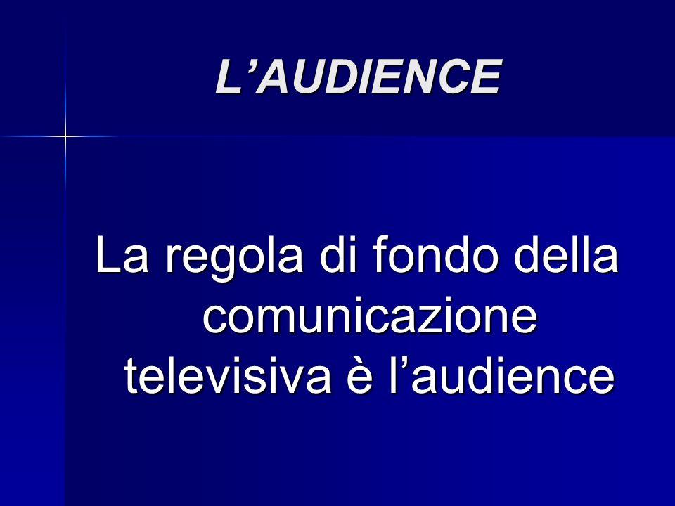 La regola di fondo della comunicazione televisiva è l'audience
