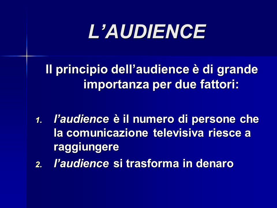 Il principio dell'audience è di grande importanza per due fattori: