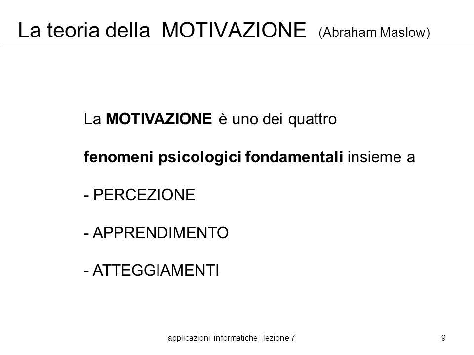 La teoria della MOTIVAZIONE (Abraham Maslow)