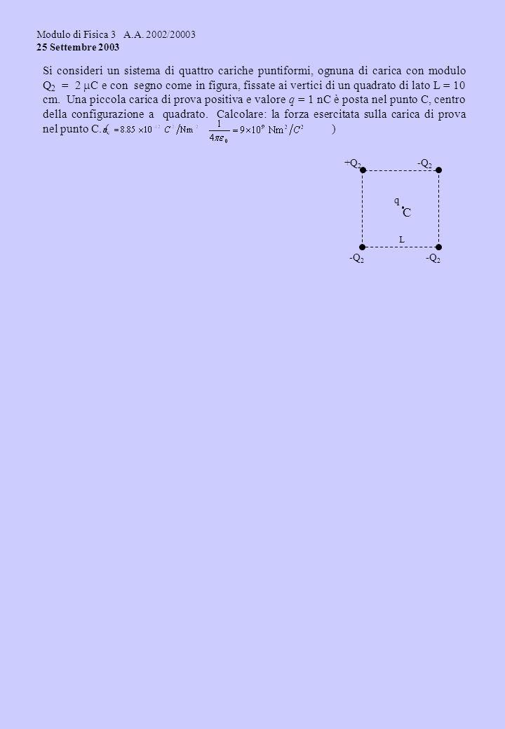 Modulo di Fisica 3 A.A. 2002/20003 25 Settembre 2003.
