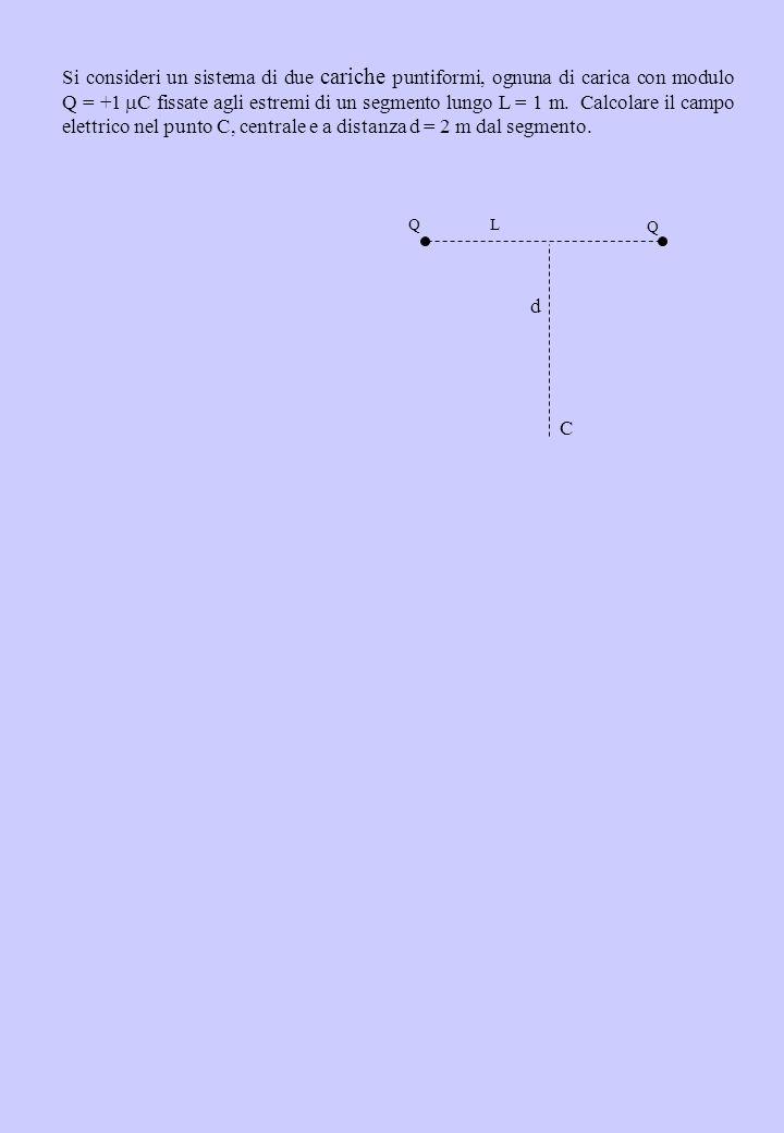 Si consideri un sistema di due cariche puntiformi, ognuna di carica con modulo Q = +1 mC fissate agli estremi di un segmento lungo L = 1 m. Calcolare il campo elettrico nel punto C, centrale e a distanza d = 2 m dal segmento.