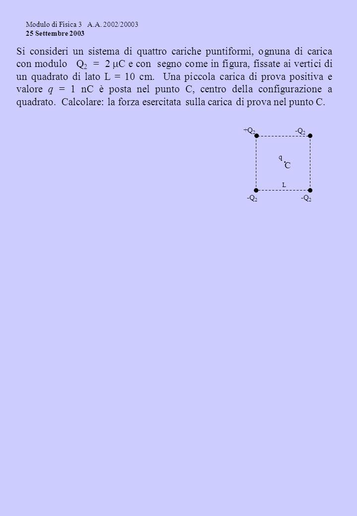 Modulo di Fisica 3 A.A. 2002/2000325 Settembre 2003.