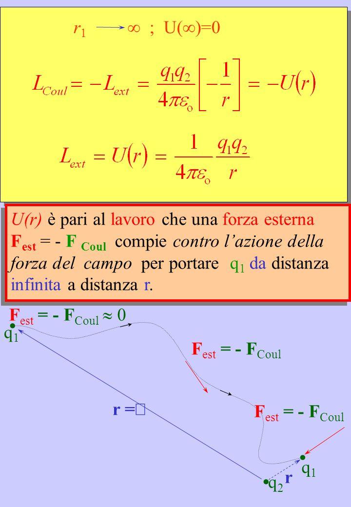 r1 ∞ ; U(∞)=0