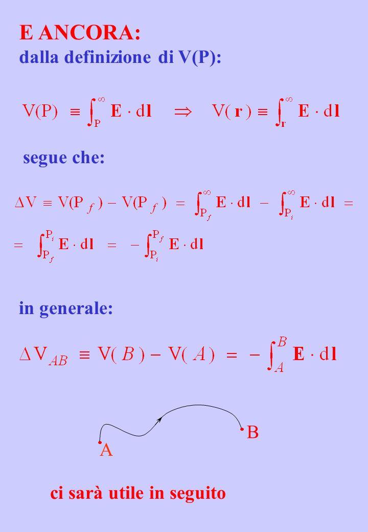 E ANCORA: dalla definizione di V(P): segue che: in generale: B A