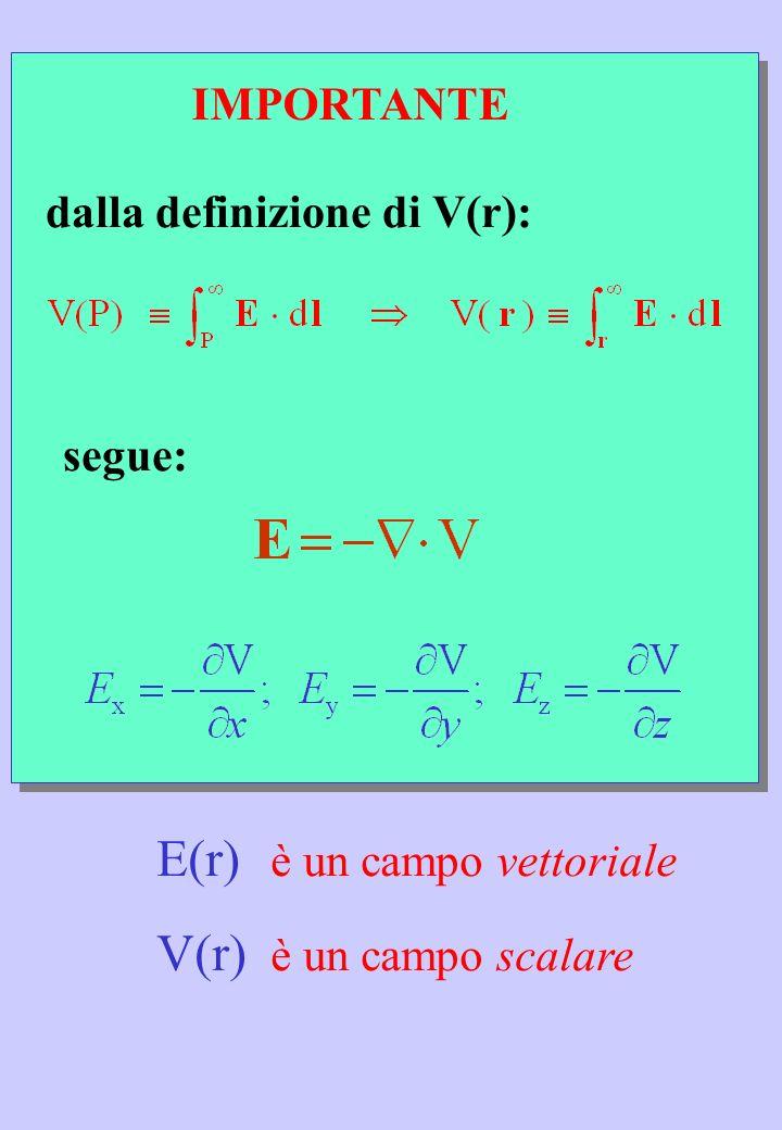 E(r) è un campo vettoriale V(r) è un campo scalare