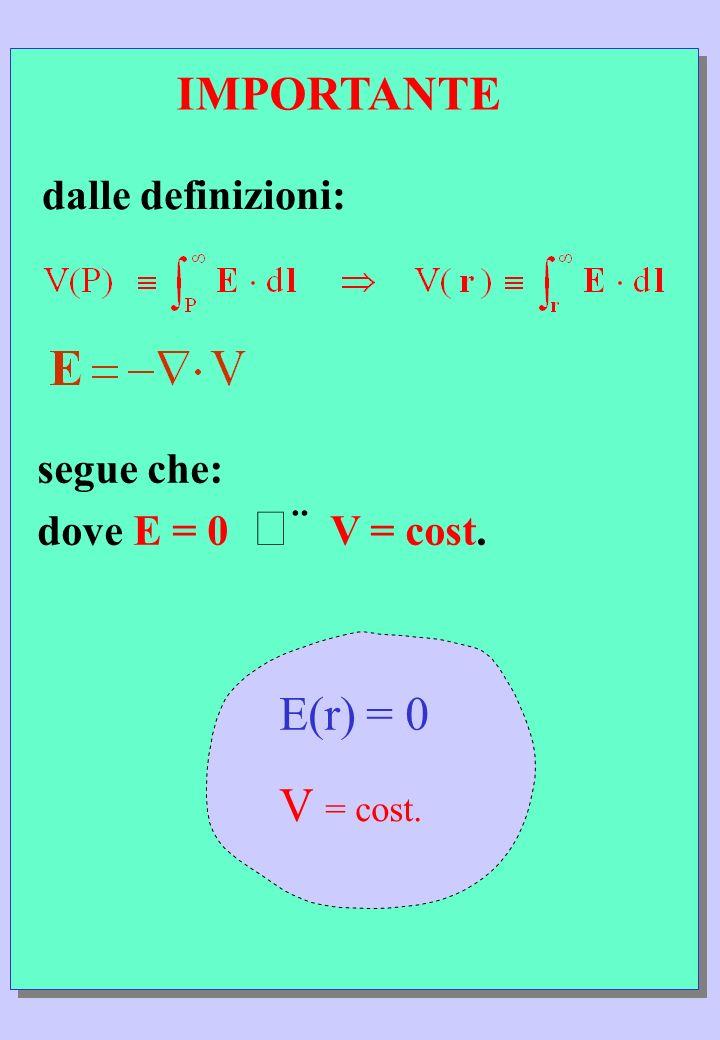IMPORTANTE E(r) = 0 V = cost. dalle definizioni: segue che:
