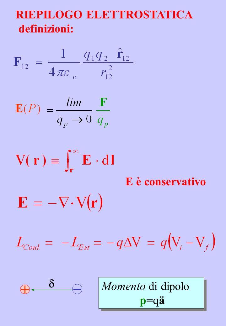 _ + RIEPILOGO ELETTROSTATICA definizioni: E è conservativo d