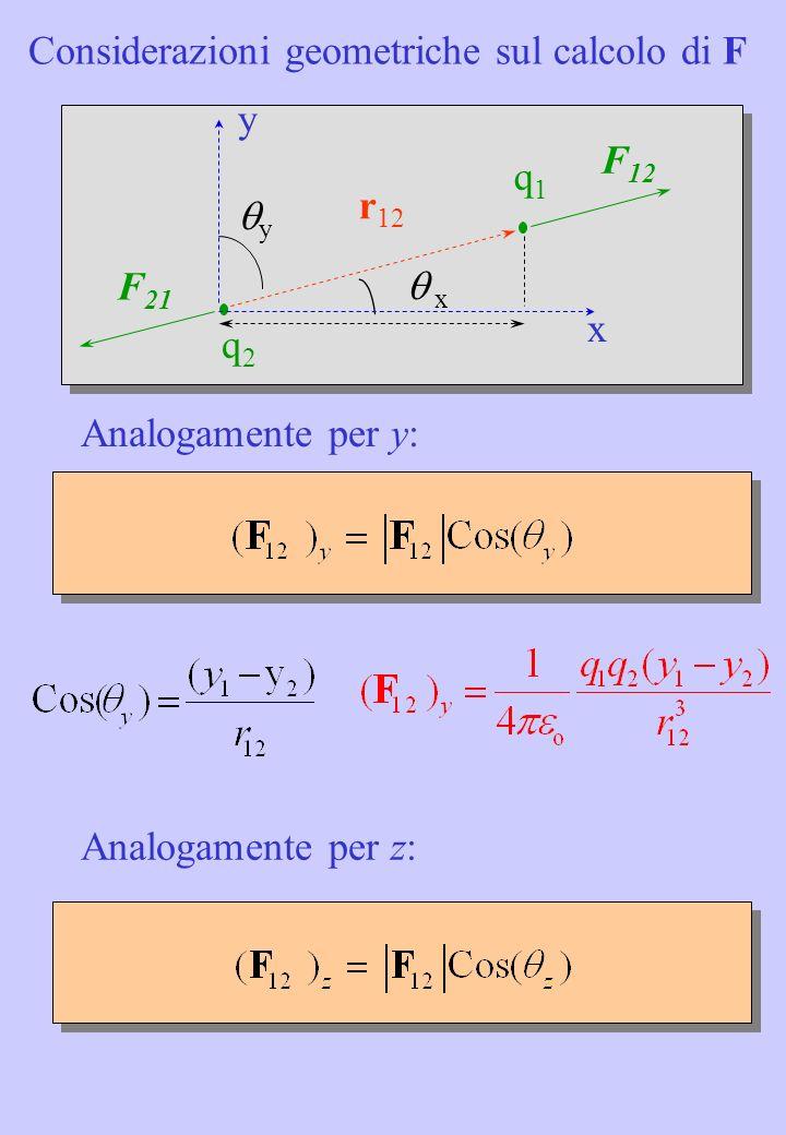 Considerazioni geometriche sul calcolo di F