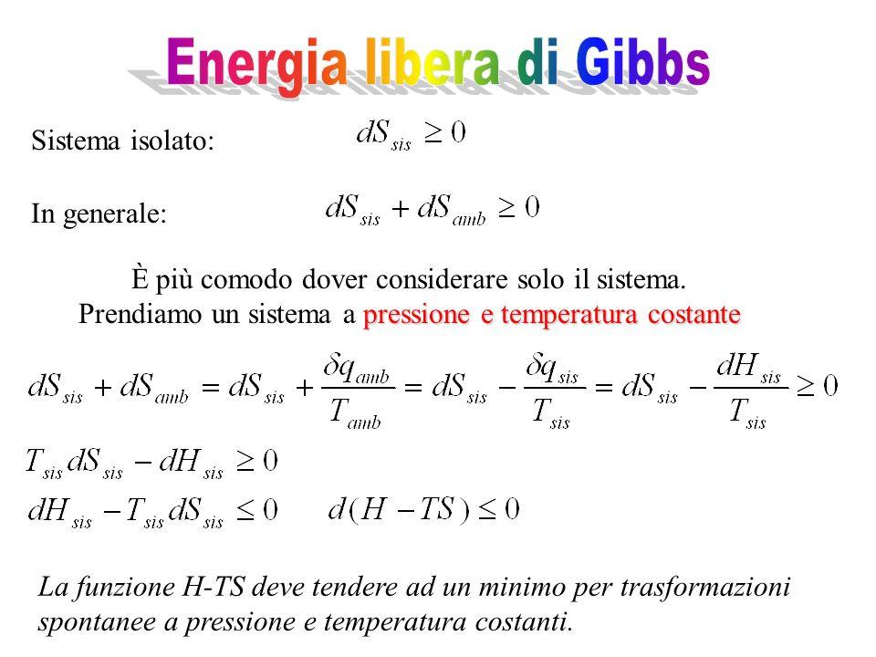 Energia libera di Gibbs