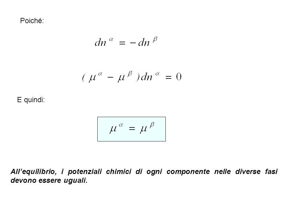 Poiché: E quindi: All'equilibrio, i potenziali chimici di ogni componente nelle diverse fasi devono essere uguali.